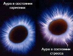 кирлиановская фотография ауры