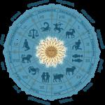 Качества человека через гороскоп. Гороскоп качества