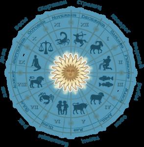 Качества человека через гороскоп