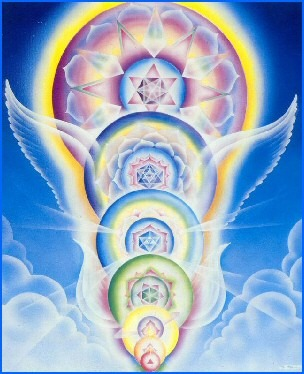 О человеке, душе, сознании и духах
