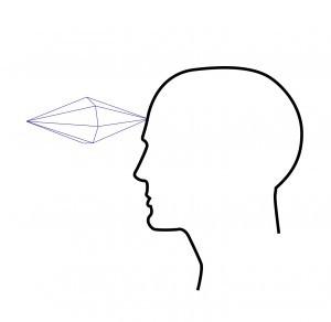 Вход кристалла в голову через семилучевую звезду