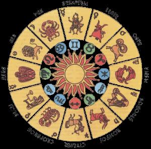 гороскоп по дате знакомства бесплатно