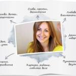 Карта исполнения желаний: правила составления, чтобы всё исполнилось