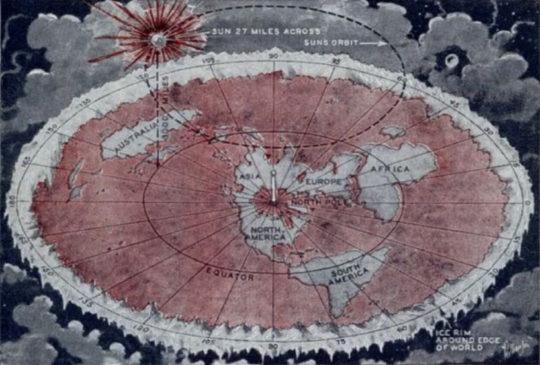 Плоская Земля — устаревшая концепция