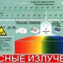 Опасность электромагнитных излучений и способы безопасности