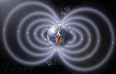 магнитное поле и ось вращения Земли