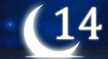 Толкование снов в 14 четырнадцатый лунный день
