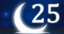 Толкование снов в 25 двадцать пятый лунный день