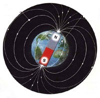 Энергетическая настройка на энергию Земного Магнетизма