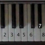 число пи через музыку