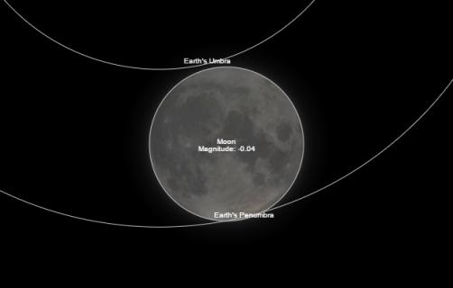 Полутеневое лунное затмение наступит 11 февраля 3:33:49 (моск.вр) в 23° в знаке Льва